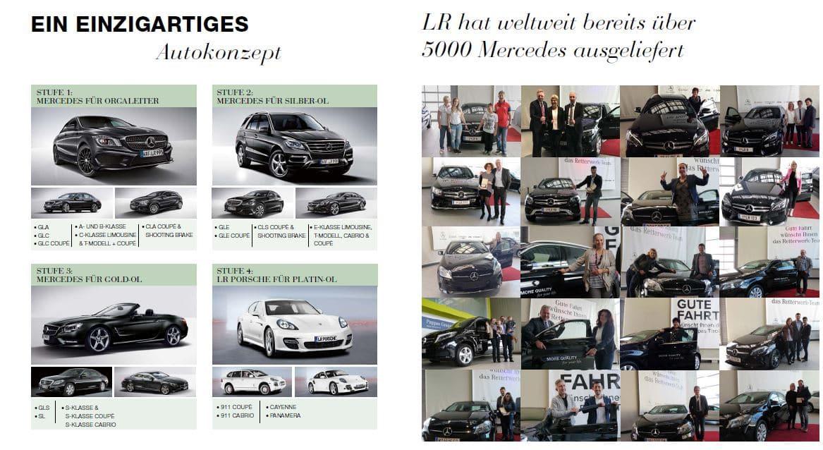 LR Partner Vorteile - Autokonzept