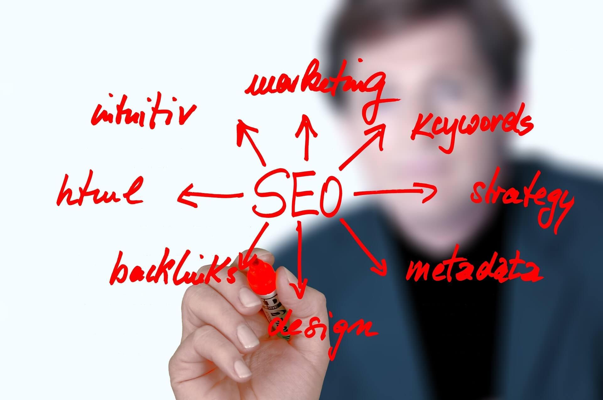 Google Ranking verbessern ==> 15 Tipps